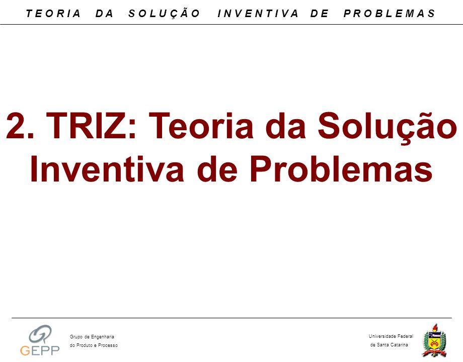 2. TRIZ: Teoria da Solução Inventiva de Problemas T E O R I A D A S O L U Ç Ã O I N V E N T I V A D E P R O B L E M A S Universidade Federal de Santa