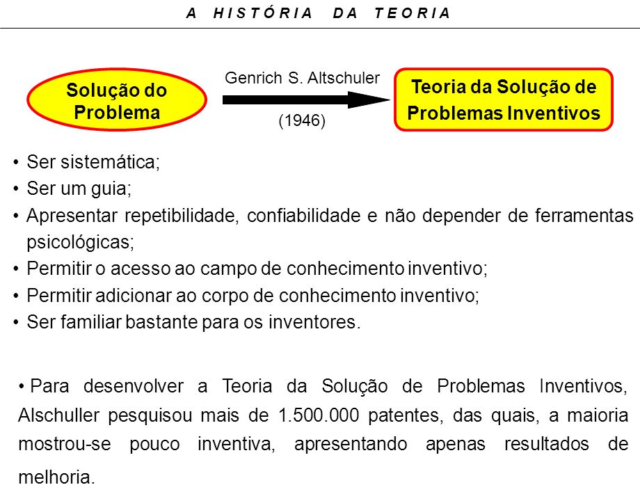Passo 7: Identificar o princípio inventivo da TIPS.