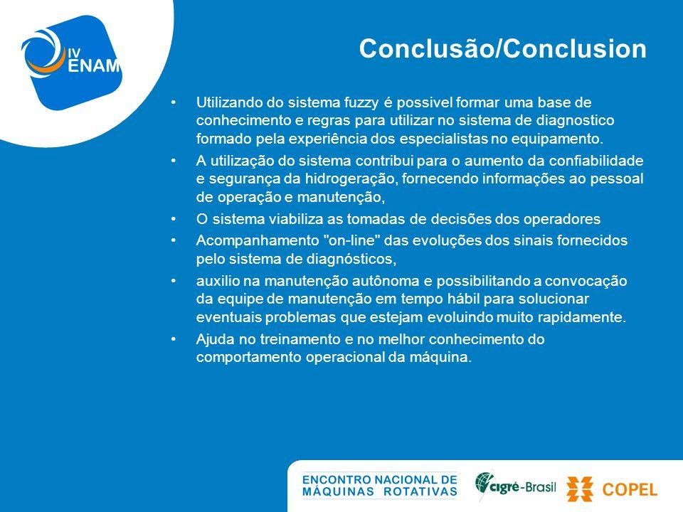 Referências/References Azevedo, Helio Ricado T.