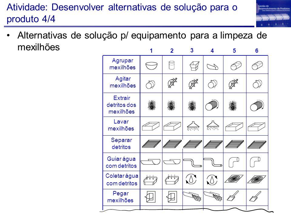 Atividade: Desenvolver alternativas de solução para o produto 4/4 Alternativas de solução p/ equipamento para a limpeza de mexilhões 3 12 5 4 6