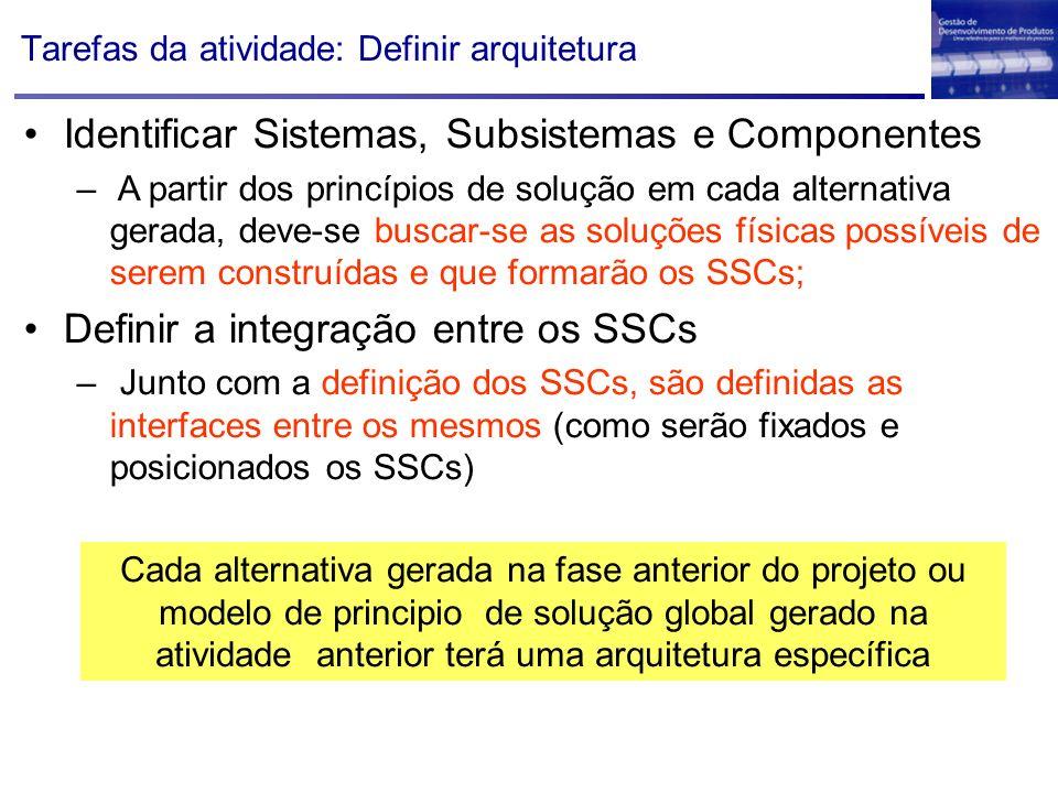 Tarefas da atividade: Definir arquitetura Identificar Sistemas, Subsistemas e Componentes – A partir dos princípios de solução em cada alternativa ger