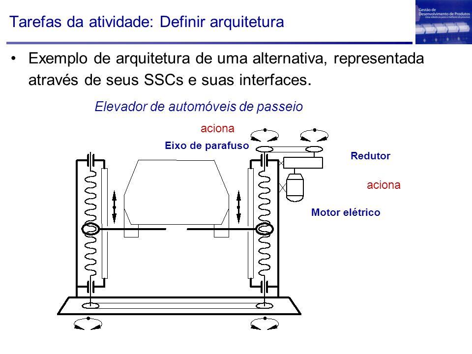 Tarefas da atividade: Definir arquitetura Exemplo de arquitetura de uma alternativa, representada através de seus SSCs e suas interfaces. Elevador de