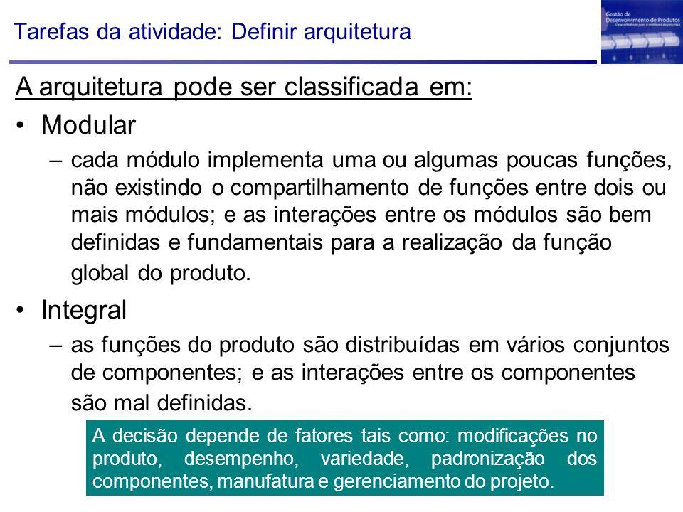 Tarefas da atividade: Definir arquitetura A arquitetura pode ser classificada em: Modular –cada módulo implementa uma ou algumas poucas funções, não e