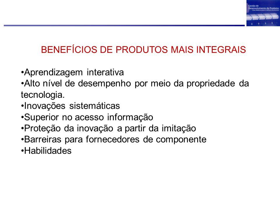 BENEFÍCIOS DE PRODUTOS MAIS INTEGRAIS Aprendizagem interativa Alto nível de desempenho por meio da propriedade da tecnologia. Inovações sistemáticas S