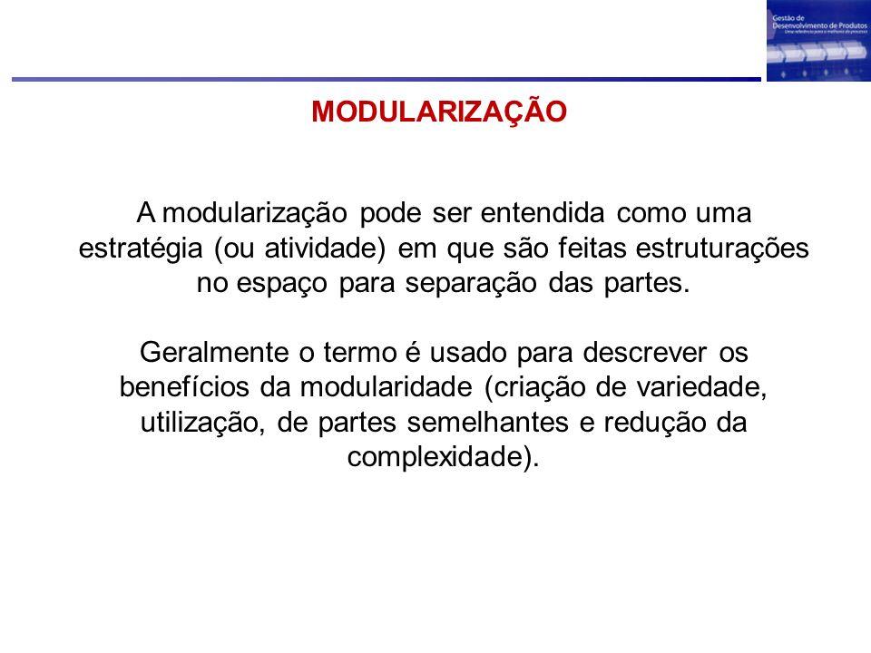A modularização pode ser entendida como uma estratégia (ou atividade) em que são feitas estruturações no espaço para separação das partes. Geralmente