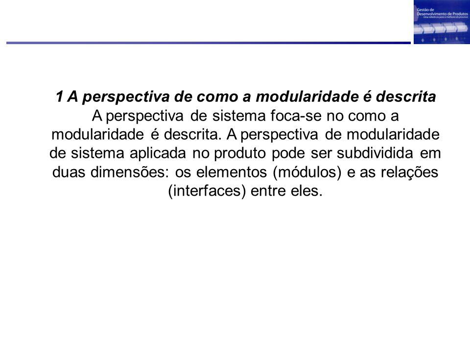 1 A perspectiva de como a modularidade é descrita A perspectiva de sistema foca-se no como a modularidade é descrita. A perspectiva de modularidade de