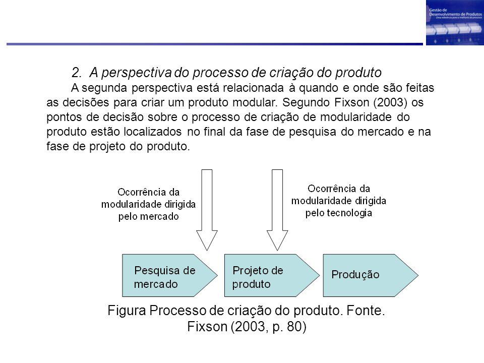 2. A perspectiva do processo de criação do produto A segunda perspectiva está relacionada à quando e onde são feitas as decisões para criar um produto