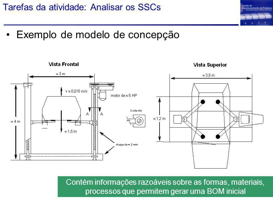 Tarefas da atividade: Analisar os SSCs Exemplo de modelo de concepção Contém informações razoáveis sobre as formas, materiais, processos que permitem