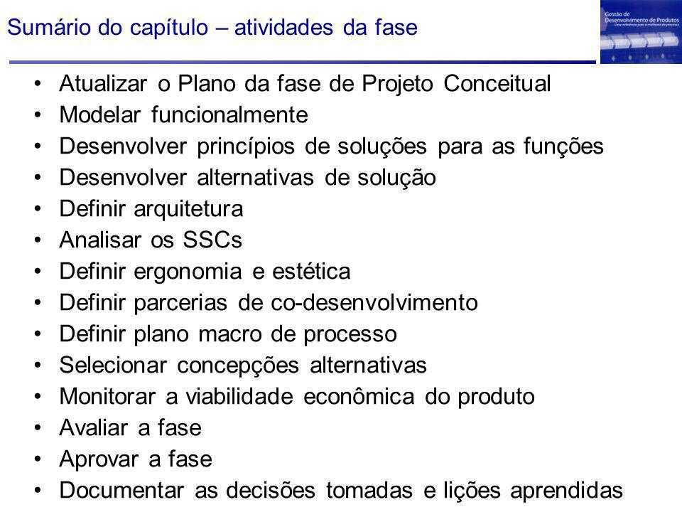 Sumário do capítulo – conceitos e ferramentas (quadros) Modelagem funcional Métodos de criatividade (quadros 7.4 e 7.5) Projeto Modular (quadro 7.6) Seleção de concepções Seleção de materiais (quadro 7.7) Princípios e recomendações para o DFM (quadro 7.9) Princípios e recomendações para o DFA (quadro 7.10)