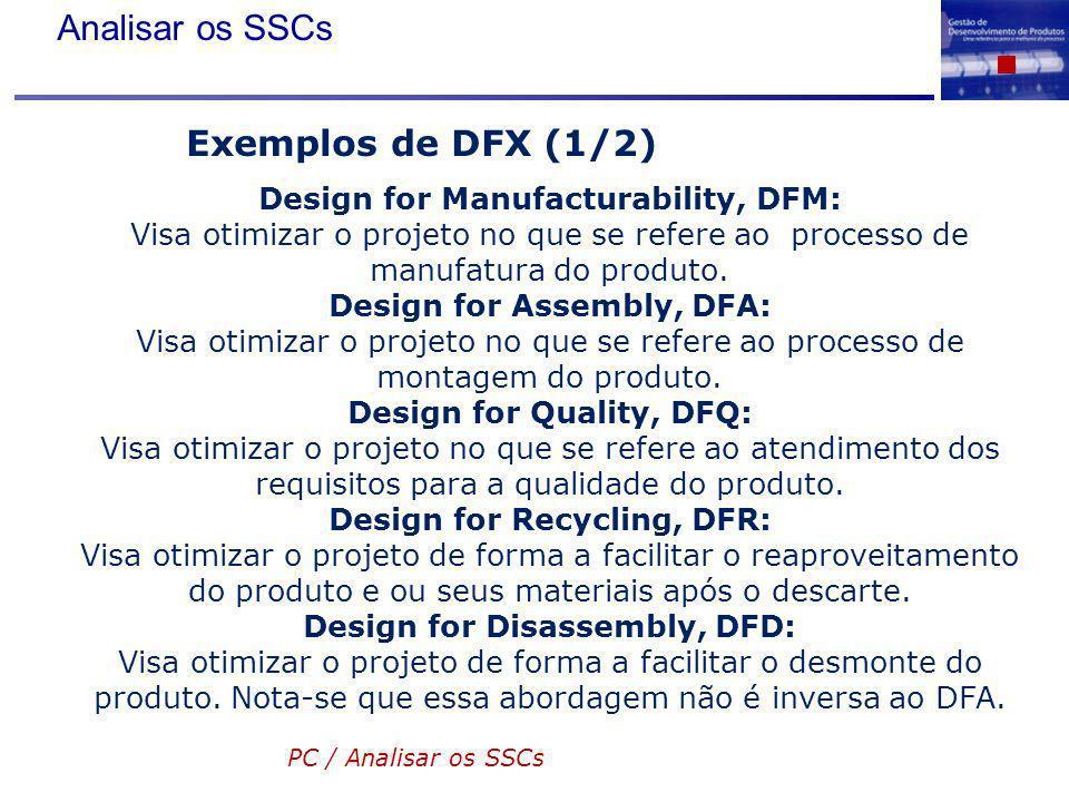 PC / Analisar os SSCs Exemplos de DFX (1/2) Design for Manufacturability, DFM: Visa otimizar o projeto no que se refere ao processo de manufatura do p