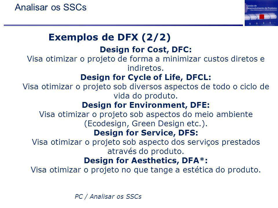 PC / Analisar os SSCs Exemplos de DFX (2/2) Design for Cost, DFC: Visa otimizar o projeto de forma a minimizar custos diretos e indiretos. Design for