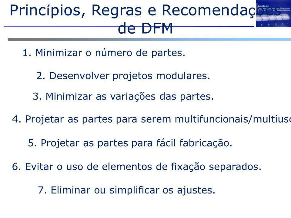 Princ í pios, Regras e Recomenda ç ões de DFM 1. Minimizar o número de partes. 2. Desenvolver projetos modulares. 3. Minimizar as variações das partes