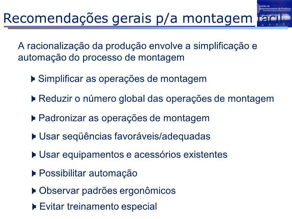 Recomenda ç ões gerais p/a montagem f á cil A racionalização da produção envolve a simplificação e automação do processo de montagem Simplificar as op