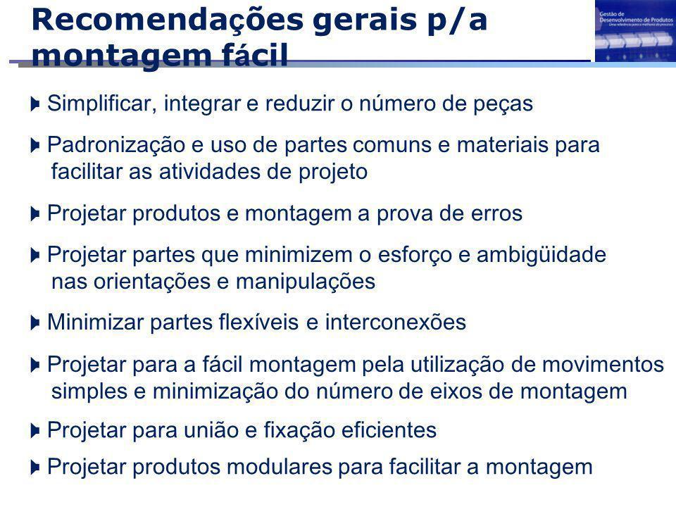 Simplificar, integrar e reduzir o número de peças Padronização e uso de partes comuns e materiais para facilitar as atividades de projeto Projetar pro