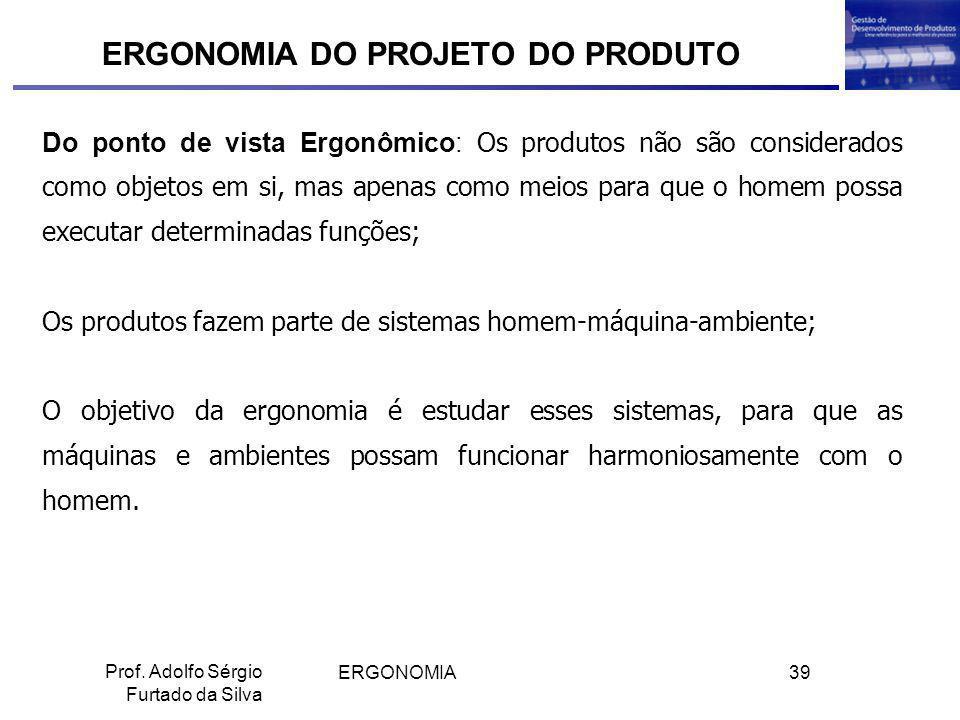 ERGONOMIA DO PROJETO DO PRODUTO ERGONOMIA39 Prof. Adolfo Sérgio Furtado da Silva Do ponto de vista Ergonômico: Os produtos não são considerados como o