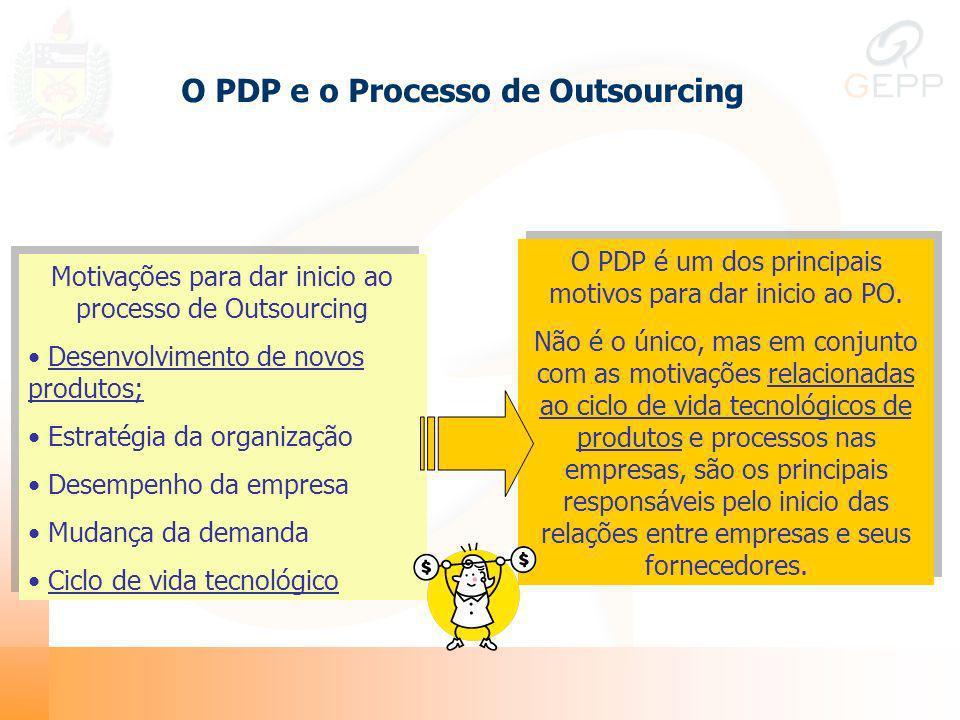 O PDP e o Processo de Outsourcing O PDP é um dos principais motivos para dar inicio ao PO. Não é o único, mas em conjunto com as motivações relacionad