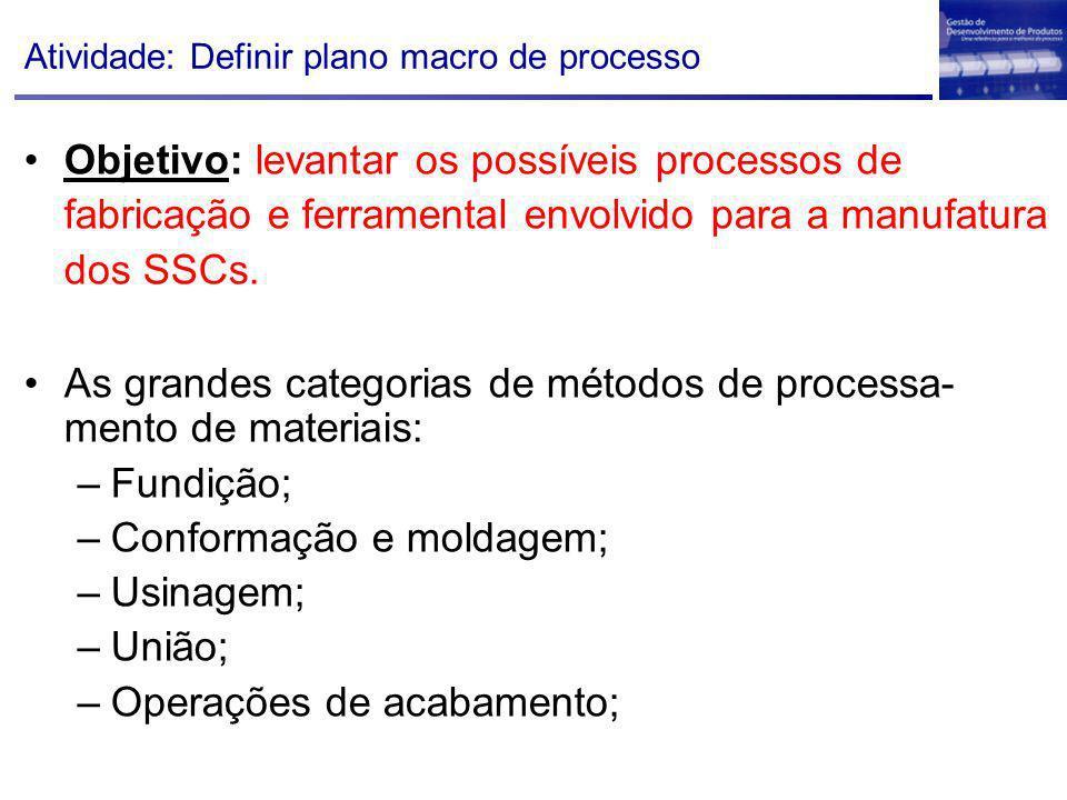 Atividade: Definir plano macro de processo Objetivo: levantar os possíveis processos de fabricação e ferramental envolvido para a manufatura dos SSCs.
