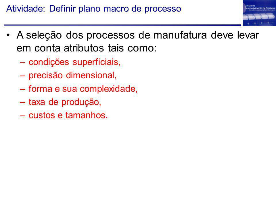 Atividade: Definir plano macro de processo A seleção dos processos de manufatura deve levar em conta atributos tais como: –condições superficiais, –pr