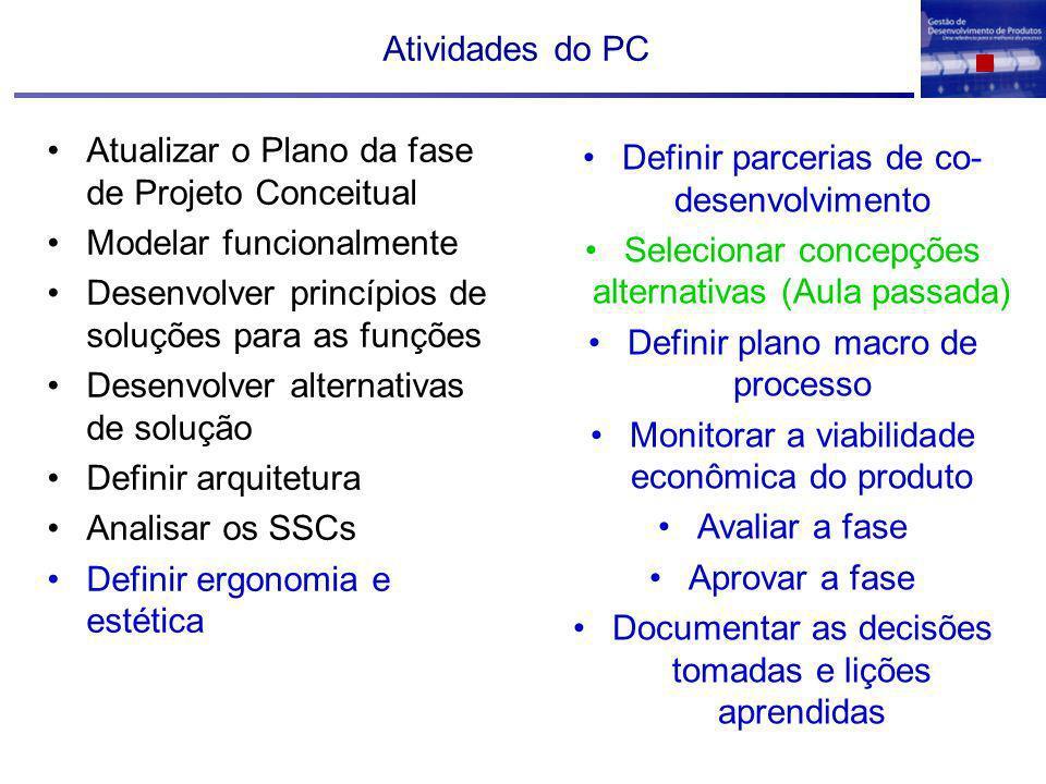 Atividade: Definir ergonomia e estética do produto 3/3 A estética do produto é fundamental !!!.