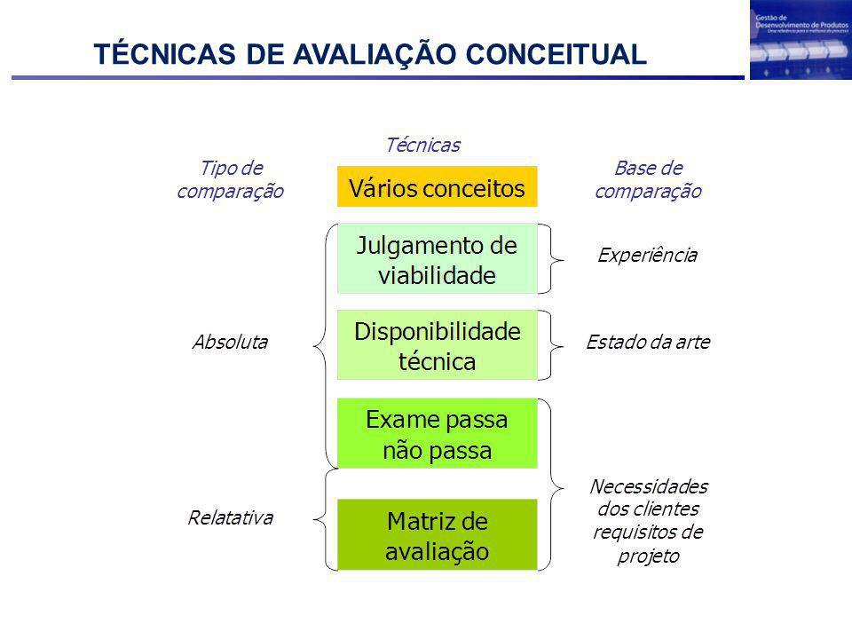 TÉCNICAS DE AVALIAÇÃO CONCEITUAL