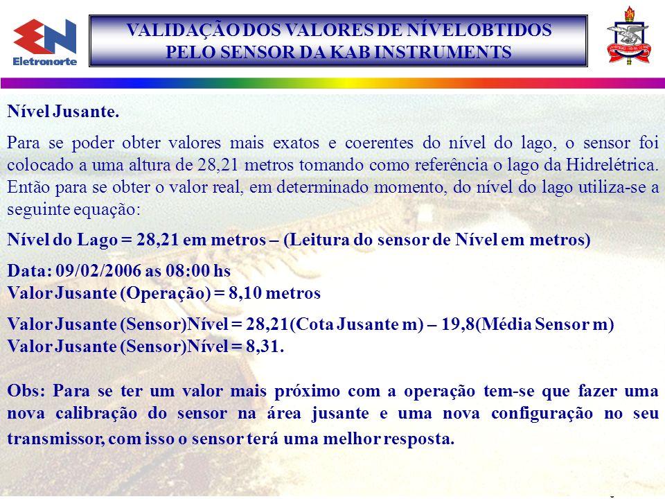 VALIDAÇÃO DOS VALORES DE NÍVELOBTIDOS PELO SENSOR DA KAB INSTRUMENTS Nível Jusante. Para se poder obter valores mais exatos e coerentes do nível do la
