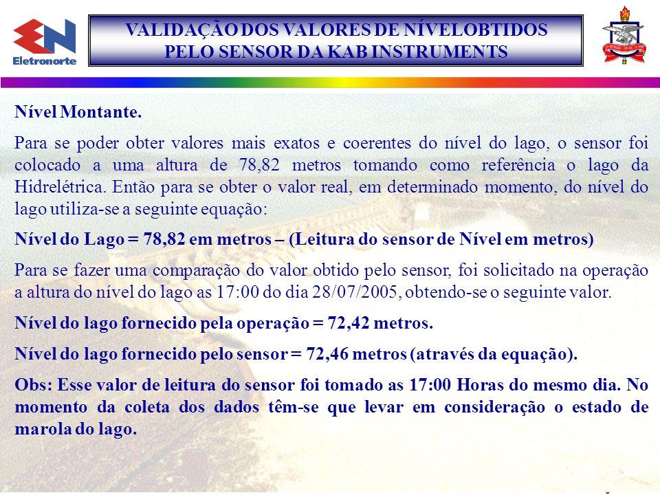 VALIDAÇÃO DOS VALORES DE NÍVELOBTIDOS PELO SENSOR DA KAB INSTRUMENTS Nível Montante. Para se poder obter valores mais exatos e coerentes do nível do l