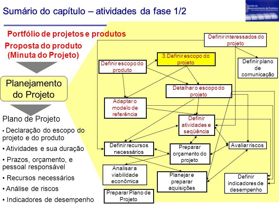 Sumário do capítulo – atividades da fase 1/2 Avaliar riscos Analisar a viabilidade econômica Definir interessados do projeto Planejamento do Projeto P