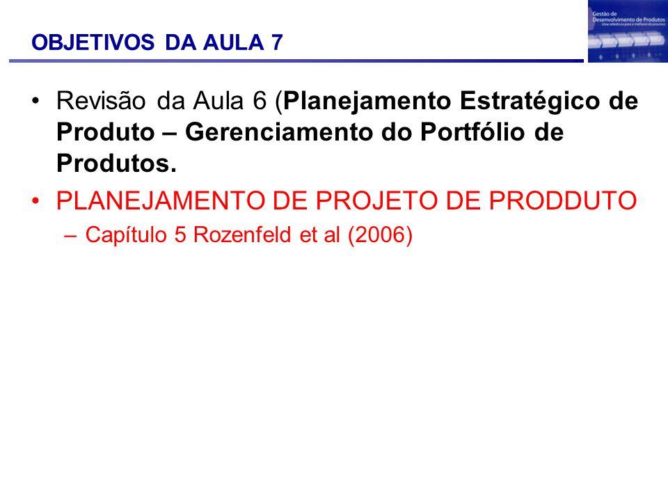 OBJETIVOS DA AULA 7 Revisão da Aula 6 (Planejamento Estratégico de Produto – Gerenciamento do Portfólio de Produtos. PLANEJAMENTO DE PROJETO DE PRODDU