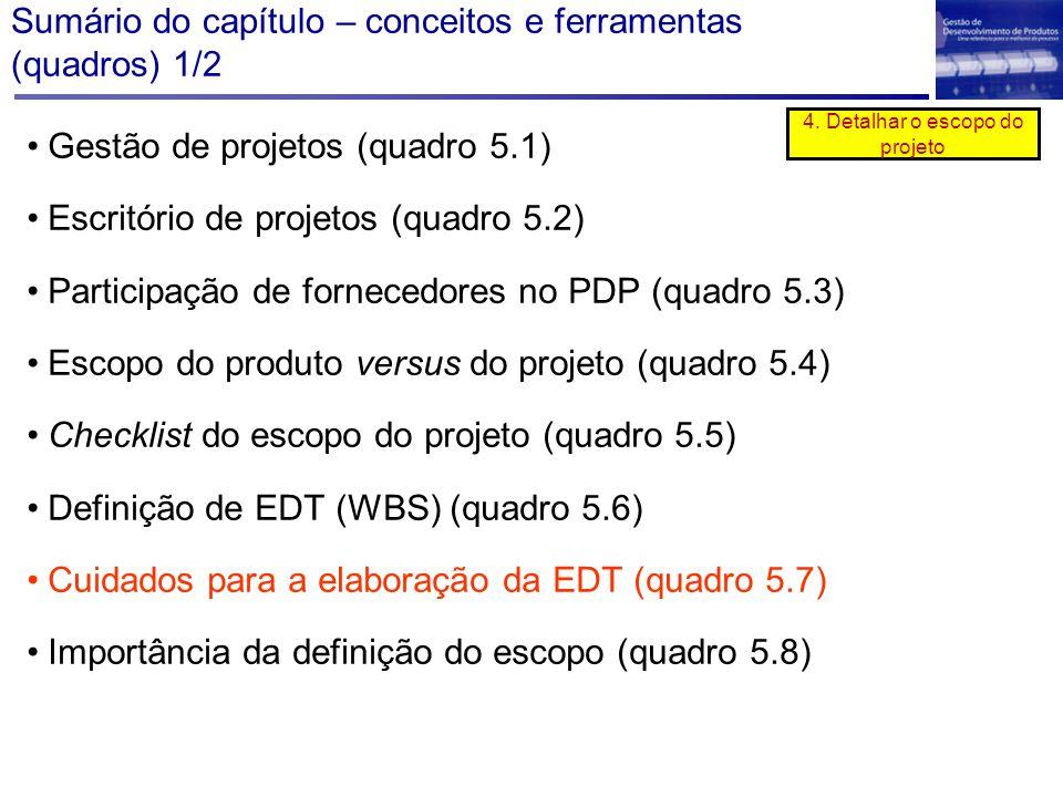 Sumário do capítulo – conceitos e ferramentas (quadros) 1/2 Gestão de projetos (quadro 5.1) Escritório de projetos (quadro 5.2) Participação de fornec
