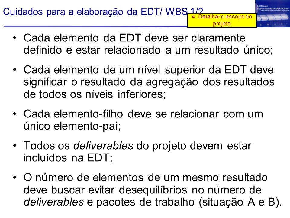 Cuidados para a elaboração da EDT/ WBS 1/2 Cada elemento da EDT deve ser claramente definido e estar relacionado a um resultado único; Cada elemento d