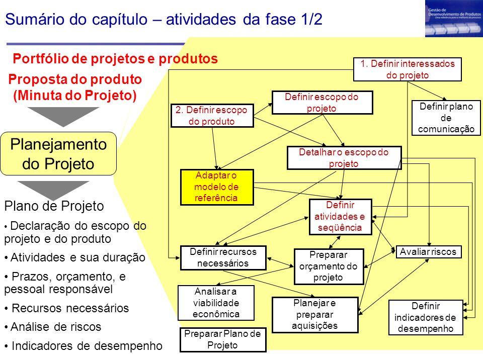 Sumário do capítulo – atividades da fase 1/2 Avaliar riscos Analisar a viabilidade econômica 1. Definir interessados do projeto Planejamento do Projet