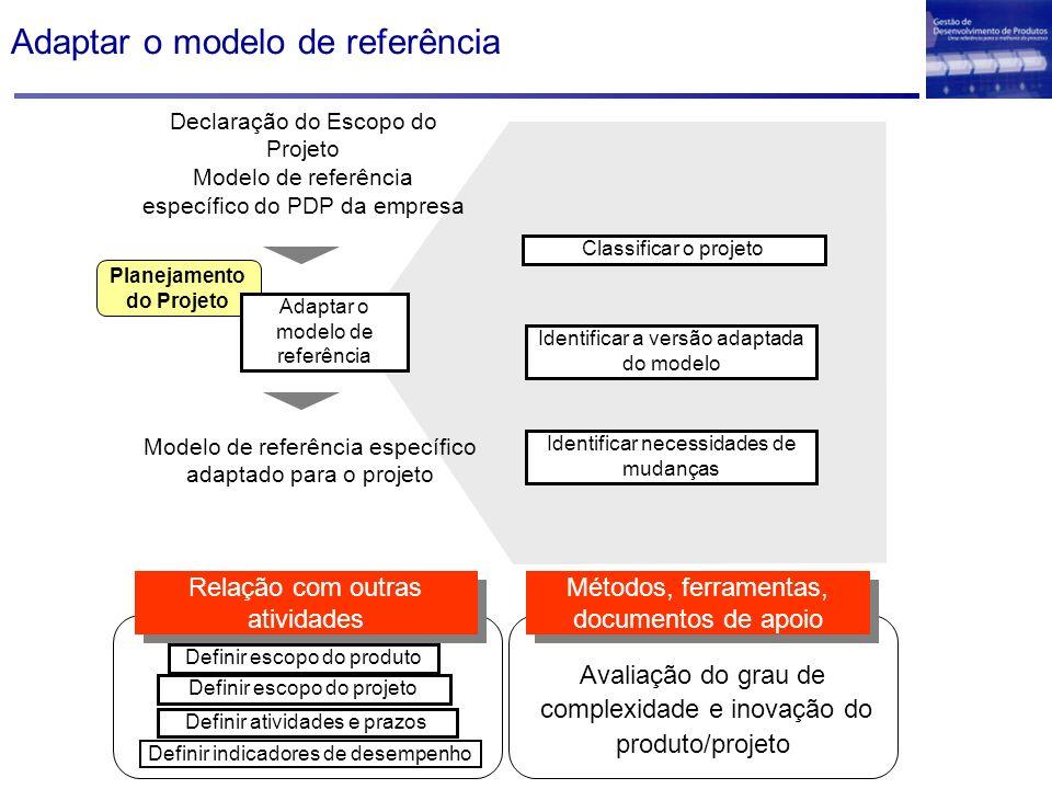 Planejamento do Projeto Declaração do Escopo do Projeto Modelo de referência específico do PDP da empresa Adaptar o modelo de referência Classificar o