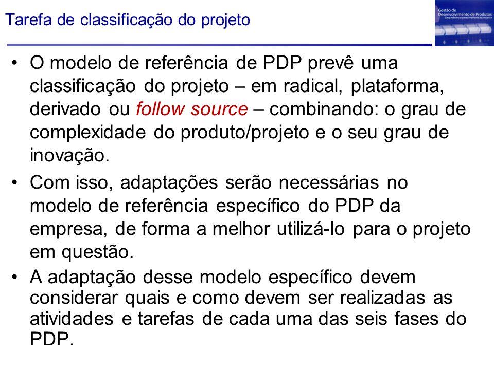 Tarefa de classificação do projeto O modelo de referência de PDP prevê uma classificação do projeto – em radical, plataforma, derivado ou follow sourc