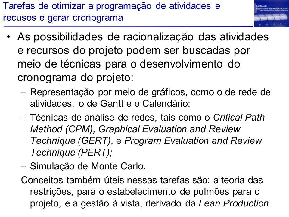 Tarefas de otimizar a programação de atividades e recusos e gerar cronograma As possibilidades de racionalização das atividades e recursos do projeto