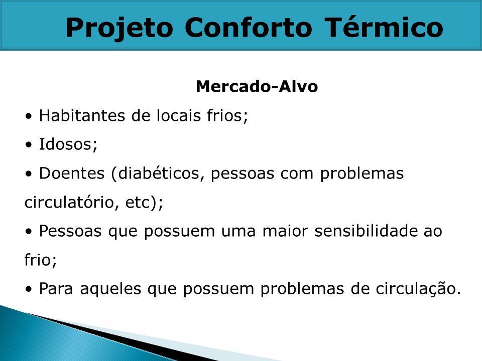 Projeto Conforto Térmico Mercado-Alvo Habitantes de locais frios; Idosos; Doentes (diabéticos, pessoas com problemas circulatório, etc); Pessoas que p