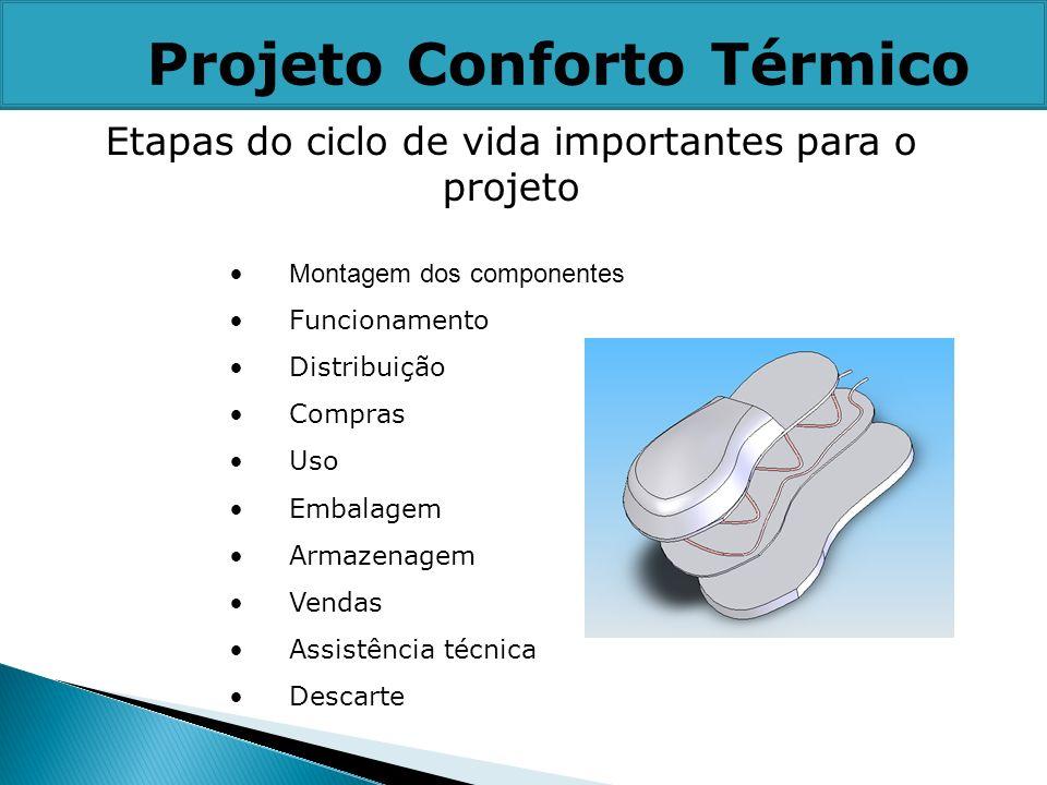 Etapas do ciclo de vida importantes para o projeto Projeto Conforto Térmico Montagem dos componentes Funcionamento Distribuição Compras Uso Embalagem