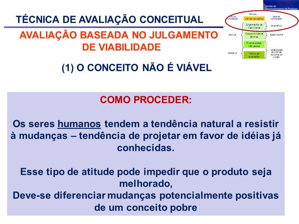 AVALIAÇÃO BASEADA NO JULGAMENTO DE VIABILIDADE (1) O CONCEITO NÃO É VIÁVEL CUIDADO: Podem ocorrer interpretações errôneas da viabilidade.