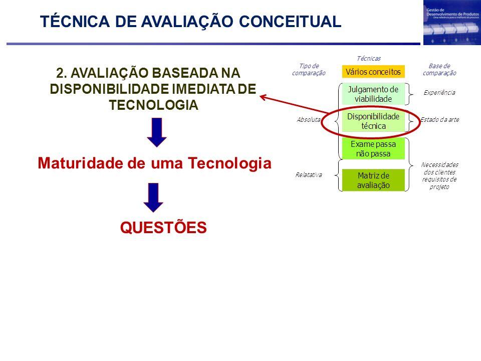 2. AVALIAÇÃO BASEADA NA DISPONIBILIDADE IMEDIATA DE TECNOLOGIA TÉCNICA DE AVALIAÇÃO CONCEITUAL