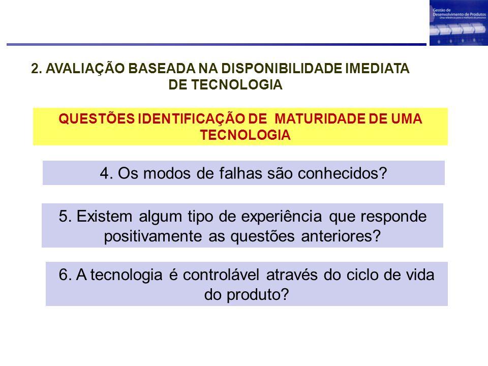 2. AVALIAÇÃO BASEADA NA DISPONIBILIDADE IMEDIATA DE TECNOLOGIA QUESTÕES IDENTIFICAÇÃO DE MATURIDADE DE UMA TECNOLOGIA 3. A segurança e sensibilidade d