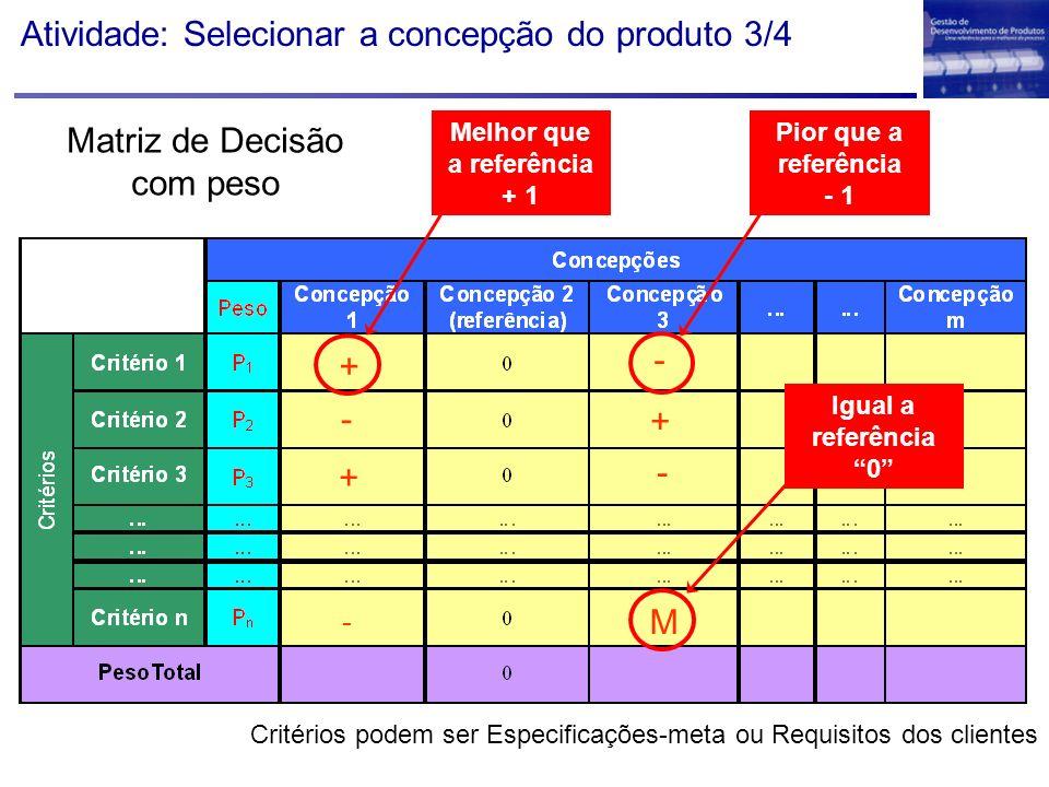 Atividade: Selecionar a concepção do produto 2/4 Matriz de Decisão Critérios podem ser Especificações-meta ou Requisitos dos clientes + - + - - + - M Melhor que a referência Pior que a referência Igual a referência