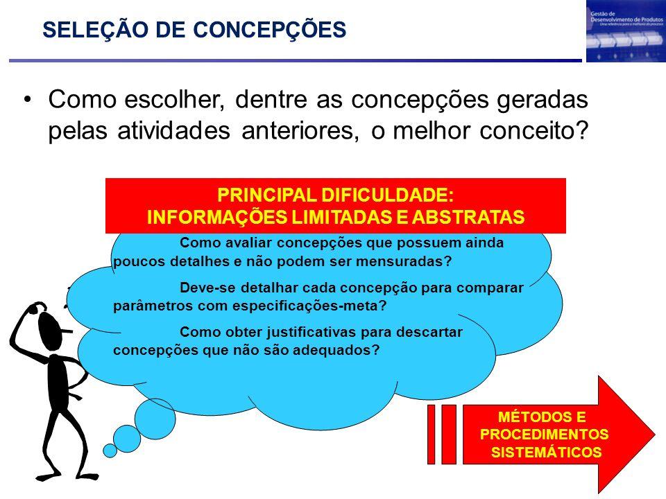 Sumário do capítulo – conceitos e ferramentas (quadros) Modelagem funcional Métodos de criatividade (quadros 7.4 e 7.5) Projeto Modular (quadro 7.6) Seleção de materiais (quadro 7.7) Princípios e recomendações para o DFM (quadro 7.9) Princípios e recomendações para o DFA (quadro 7.10)