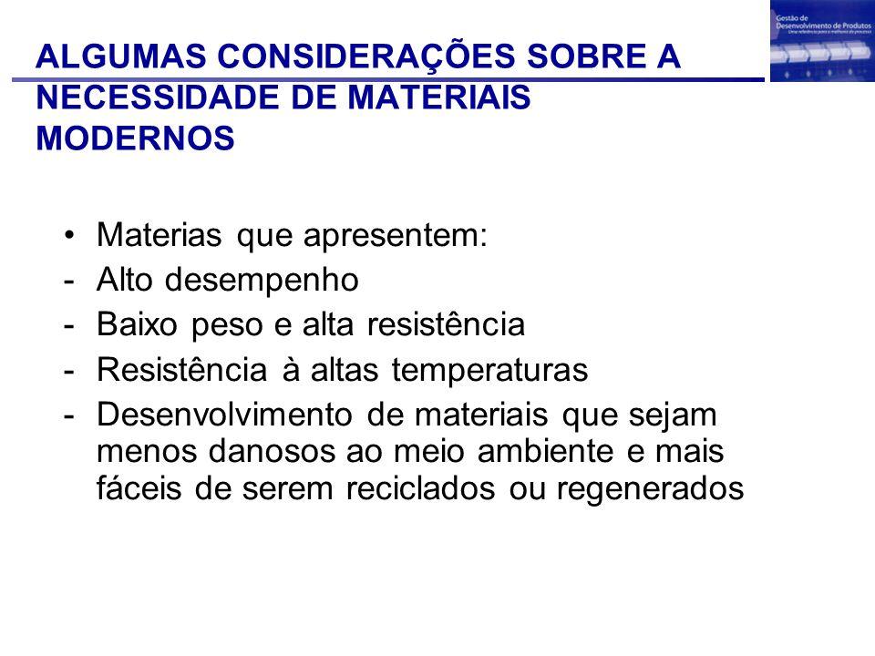 CAUSAS DE FALHAS EM COMPONENTES AERONÁUTICOS Fadiga61% Sobrecarga19% Corrosão sob tensão 8% Desgaste7% Corrosão3% Oxidação em alta temperatura2%