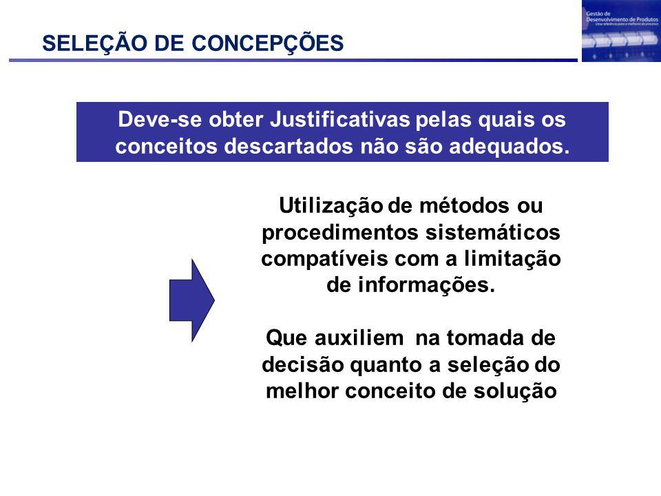 SELEÇÃO DE CONCEPÇÕES Como escolher, dentre as concepções geradas pelas atividades anteriores, o melhor conceito.