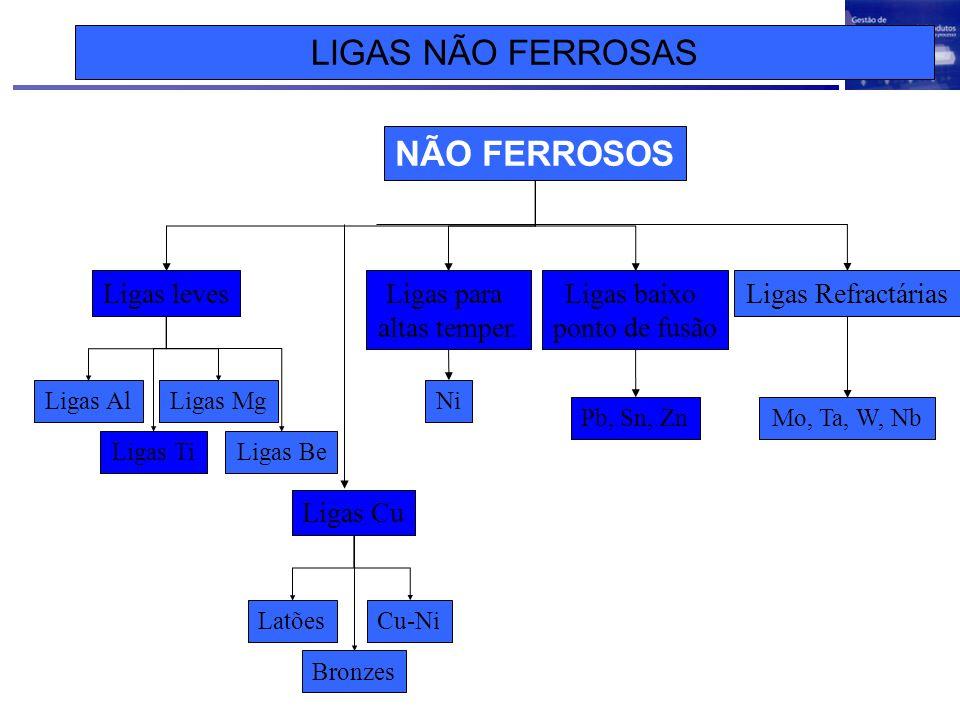 Fonte: Prof. Sidnei Paciornik do Departamento de Ciência dos Materiais e Metalurgia da PUC-Rio