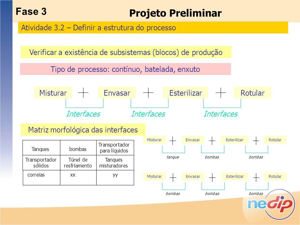 Projeto Preliminar Fase 3 Atividade 3.2 – Definir a estrutura do processo MisturarEnvasarEsterilizarRotular Interfaces Tanquesbombas Transportador par