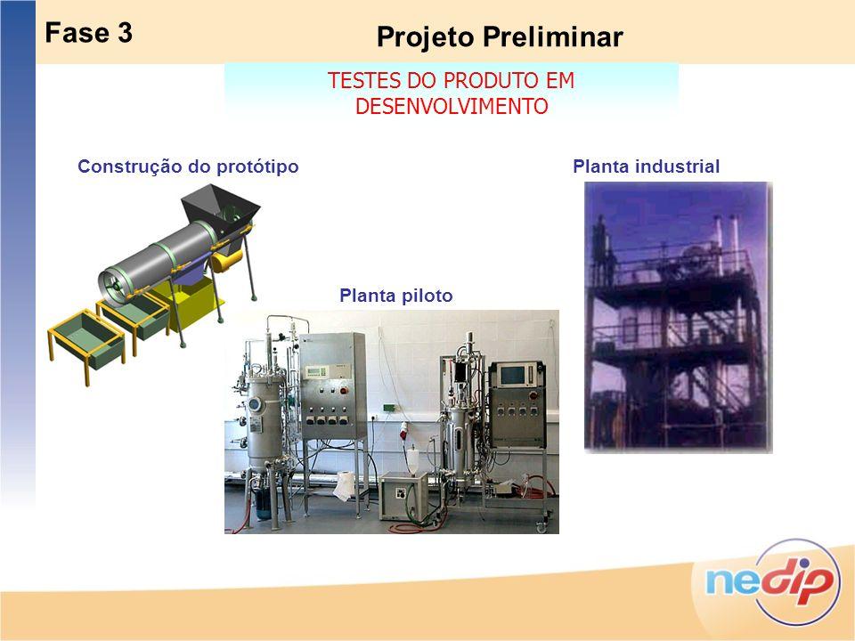 Construção do protótipo Projeto Preliminar Fase 3 TESTES DO PRODUTO EM DESENVOLVIMENTO Planta piloto Planta industrial