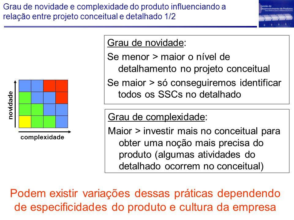 Grau de novidade e complexidade do produto influenciando a relação entre projeto conceitual e detalhado 1/2 Grau de novidade: Se menor > maior o nível