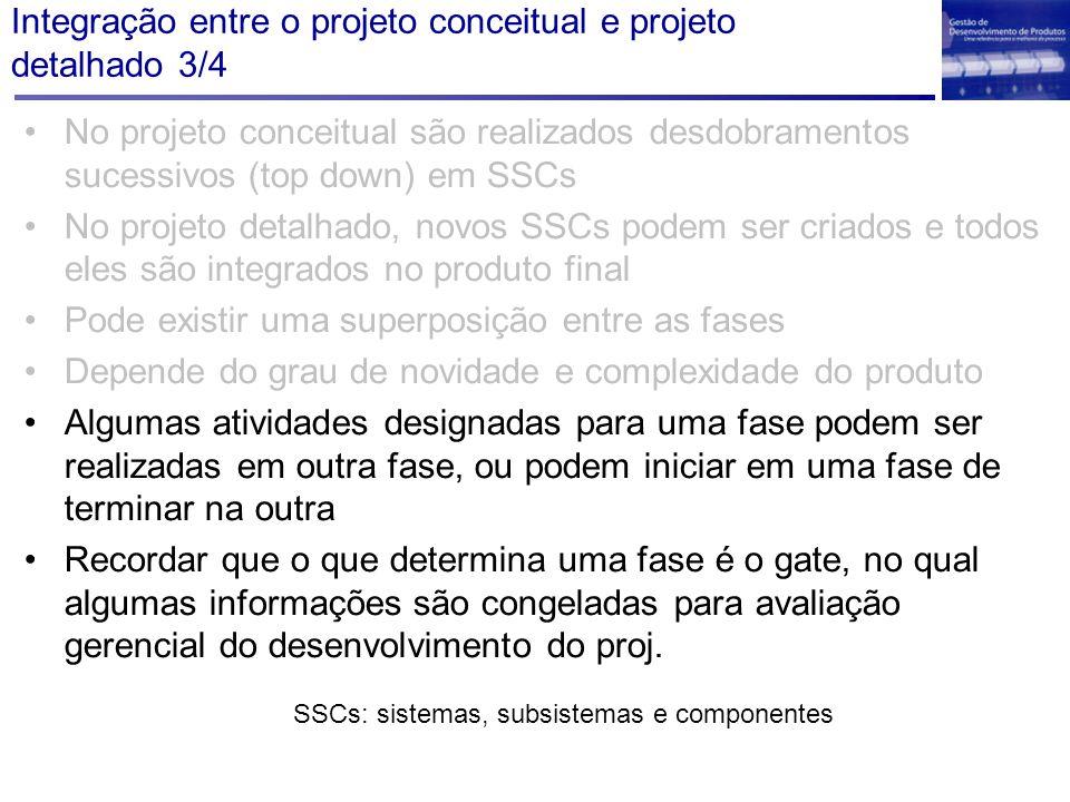 Integração entre o projeto conceitual e projeto detalhado 3/4 No projeto conceitual são realizados desdobramentos sucessivos (top down) em SSCs No pro