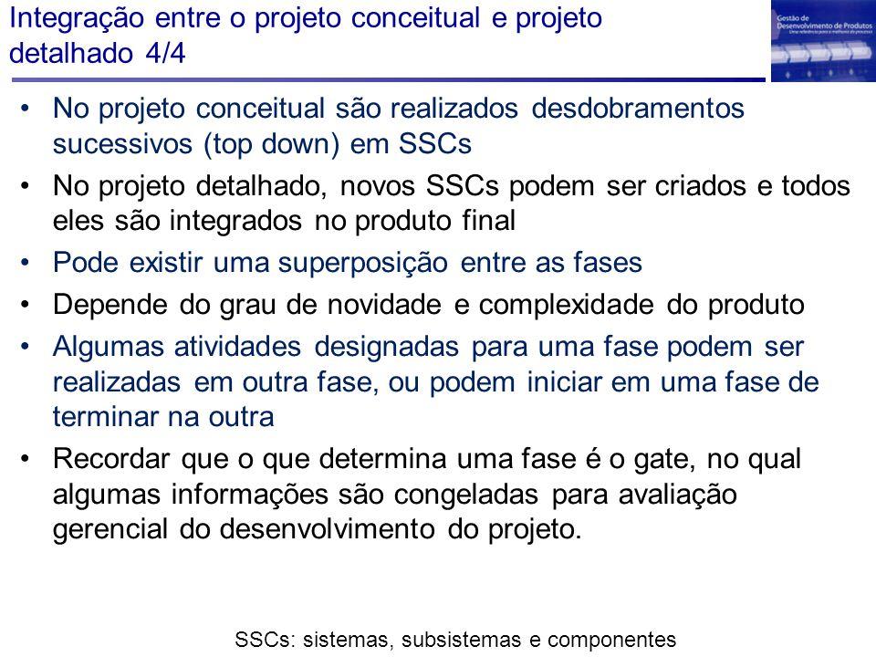 Integração entre o projeto conceitual e projeto detalhado 4/4 No projeto conceitual são realizados desdobramentos sucessivos (top down) em SSCs No pro