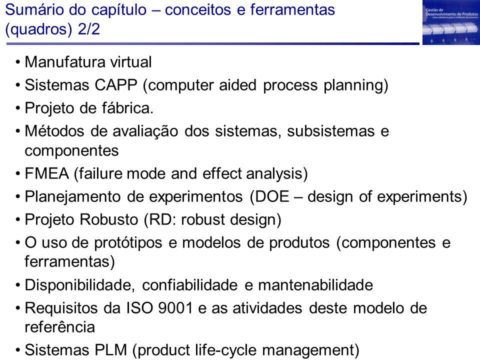 Sumário do capítulo – conceitos e ferramentas (quadros) 2/2 Manufatura virtual Sistemas CAPP (computer aided process planning) Projeto de fábrica. Mét